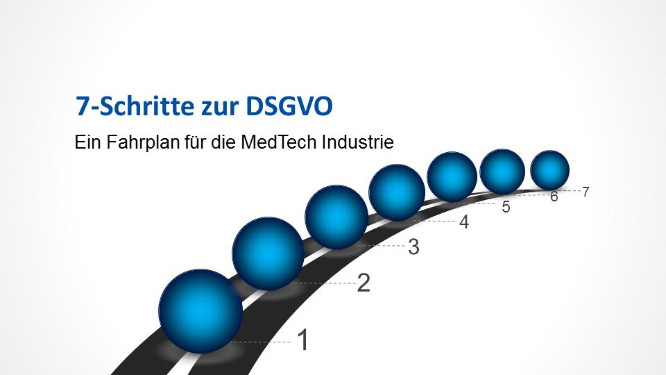 7 Schritte zur DSGVO - Eine Anleitung für die MedTech Industrie