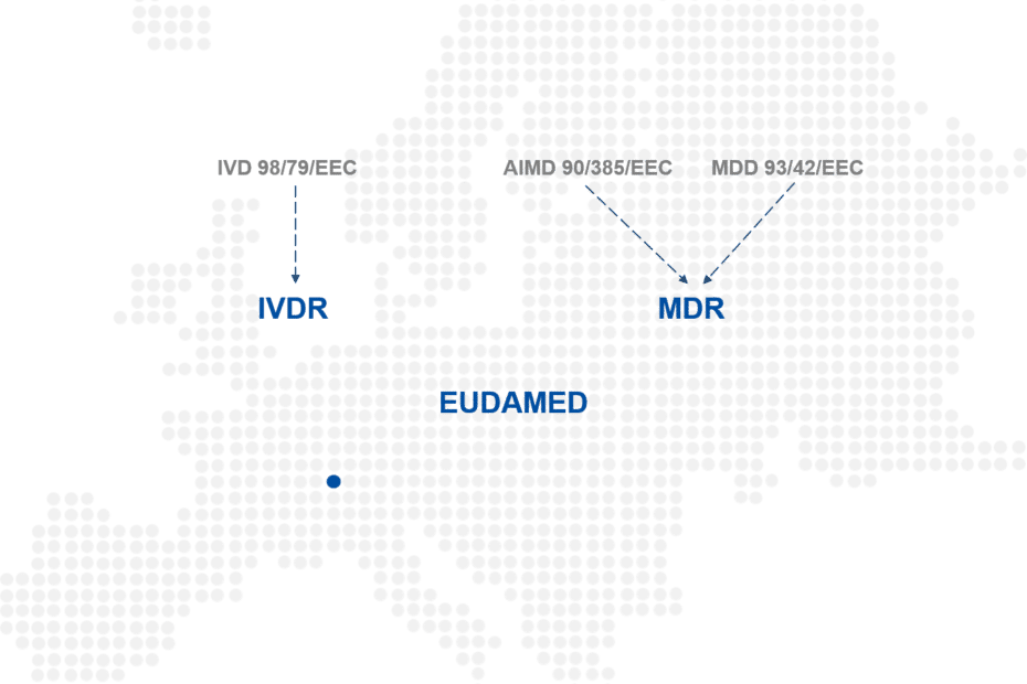 MDR and IVDR with impact on EUDAMED explained by Avanti Europe