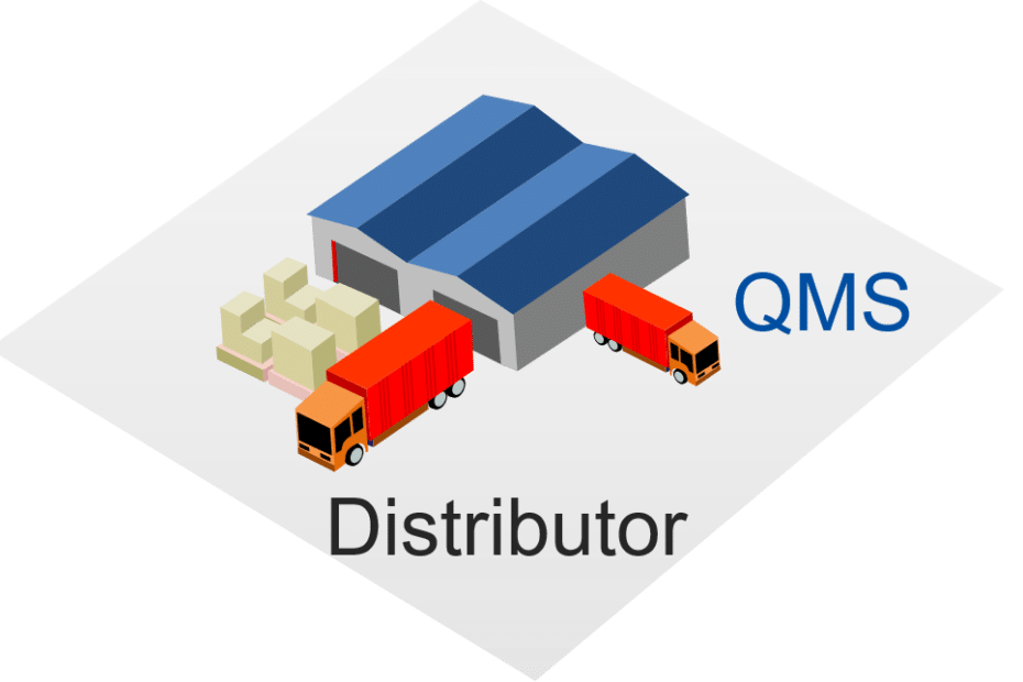distributor qms provided by Avanti Europe