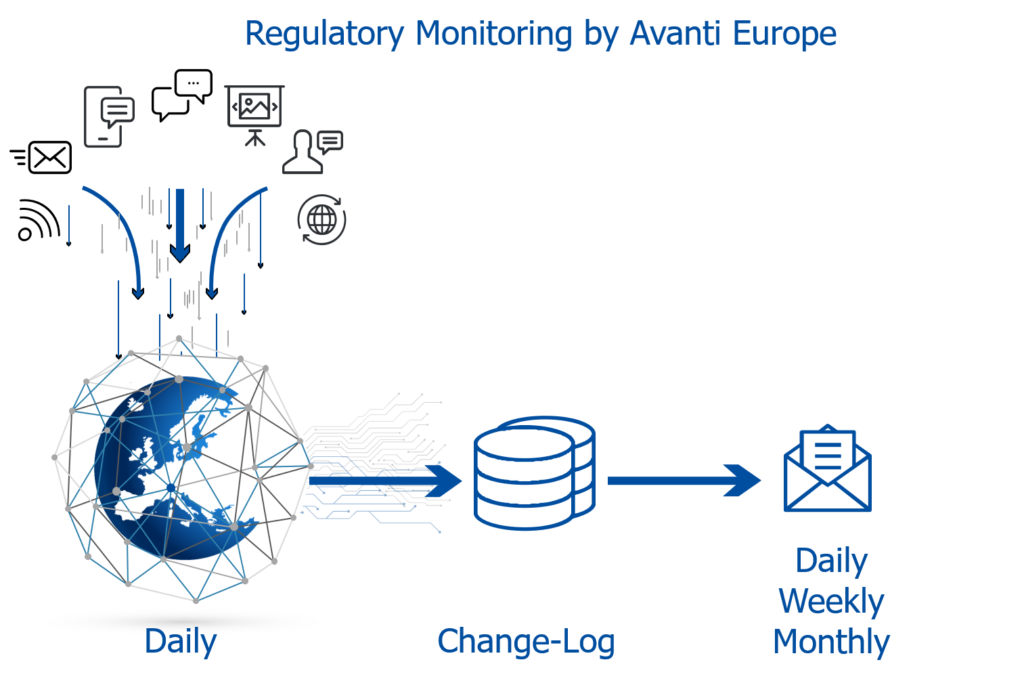 regulatory monitoring by Avanti Europe explained